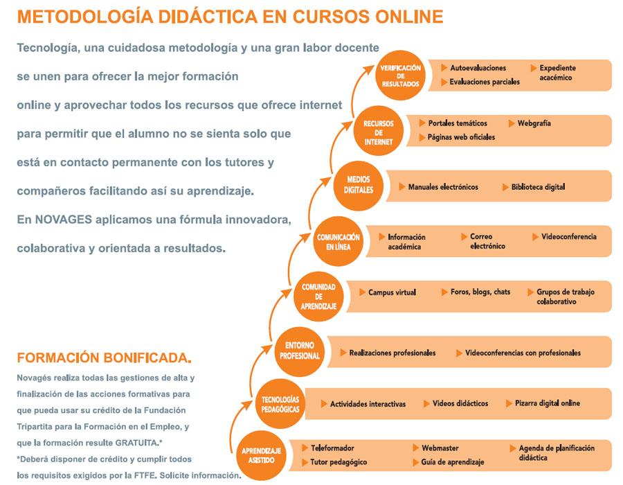 formacion_online